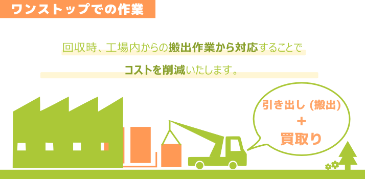 回収時、工場内からの搬出作業から対応することでコストを削減いたします。